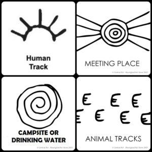 symbol collage